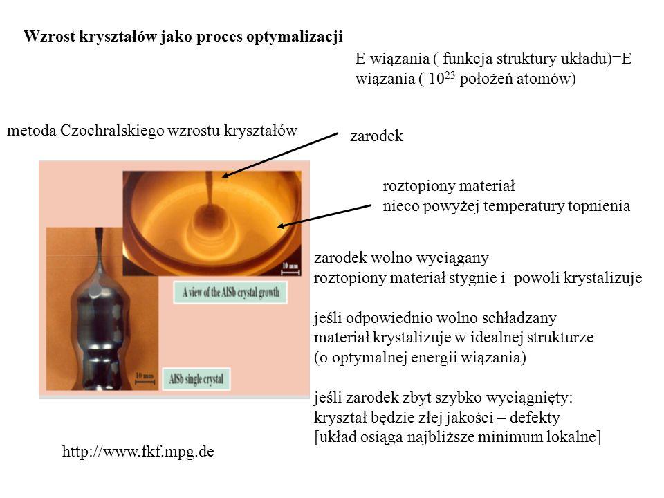 metoda Czochralskiego wzrostu kryształów http://www.fkf.mpg.de zarodek roztopiony materiał nieco powyżej temperatury topnienia zarodek wolno wyciągany