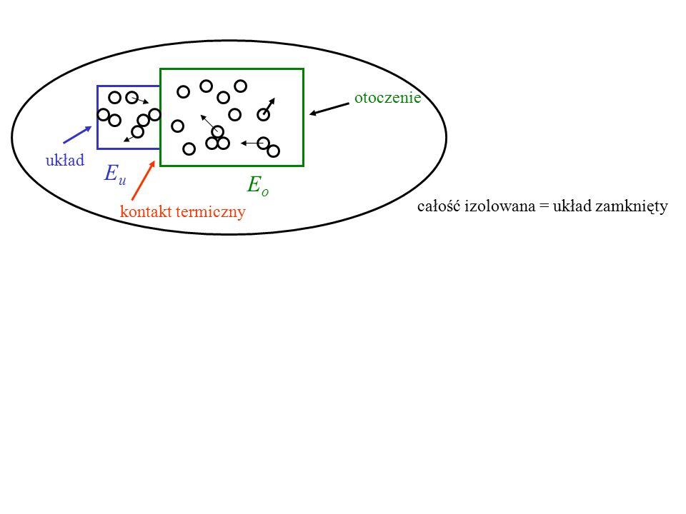 układ otoczenie kontakt termiczny EoEo EuEu całość izolowana = układ zamknięty