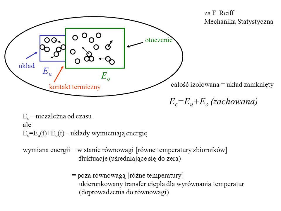 układ otoczenie kontakt termiczny EoEo EuEu za F. Reiff Mechanika Statystyczna całość izolowana = układ zamknięty E c =E u +E o (zachowana) E c – niez