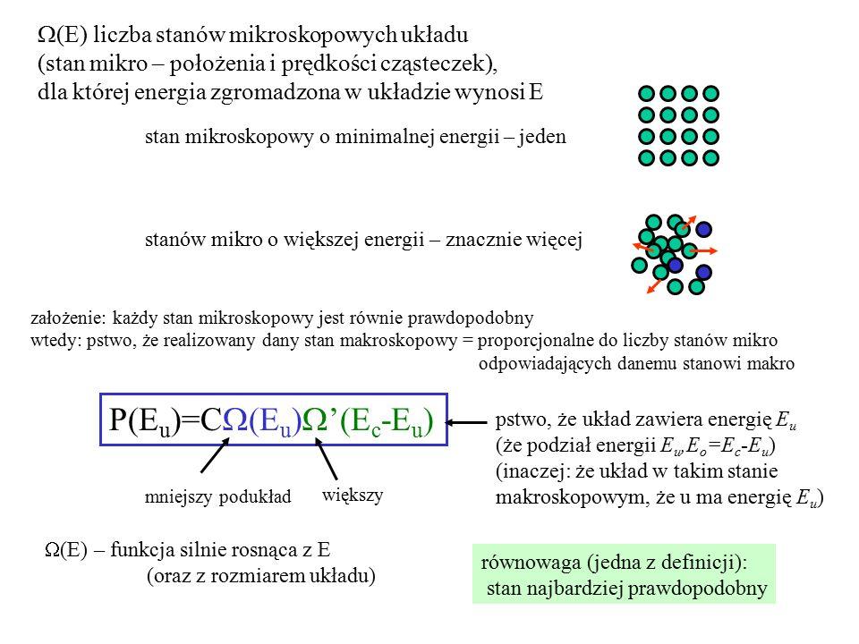 równowaga (jedna z definicji): stan najbardziej prawdopodobny P(E u )=C  (E u )  '(E c -E u ) pstwo, że układ zawiera energię E u (że podział energi