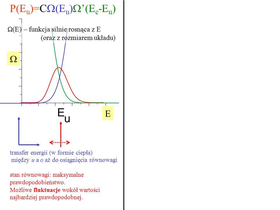 P(E u )=C  (E u )  '(E c -E u ) transfer energii (w formie ciepła) między u a o aż do osiągnięcia równowagi stan równowagi: maksymalne prawdopodobie