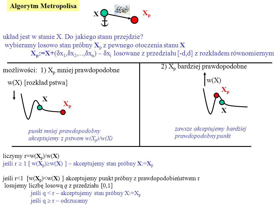 układ jest w stanie X. Do jakiego stanu przejdzie? wybieramy losowo stan próbny X p z pewnego otoczenia stanu X X p :=X+(  x 1,  x 2,...,  x n ) –