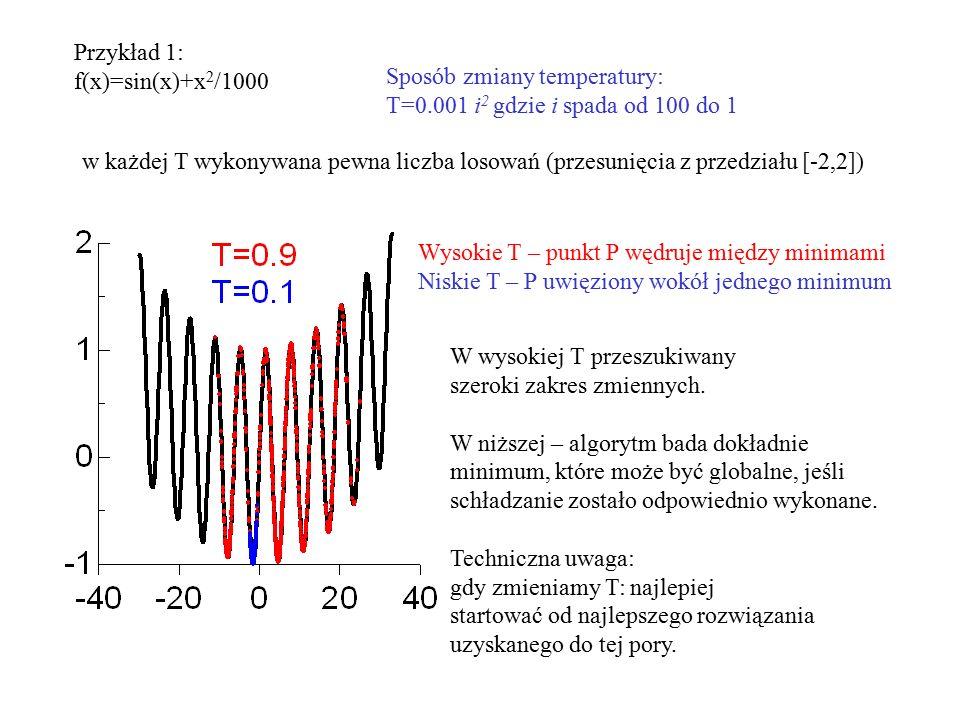 Przykład 1: f(x)=sin(x)+x 2 /1000 w każdej T wykonywana pewna liczba losowań (przesunięcia z przedziału [-2,2]) Wysokie T – punkt P wędruje między min