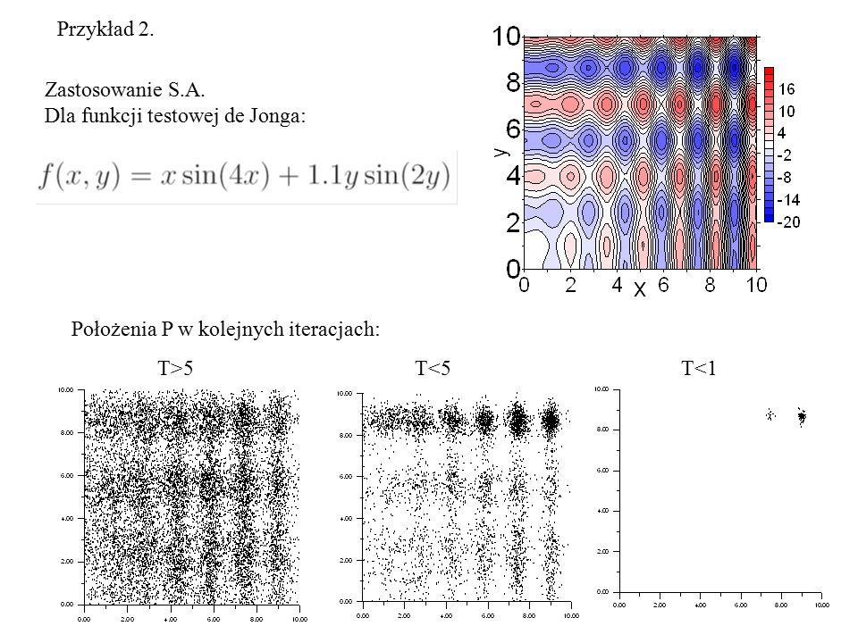 T>5T<5 Zastosowanie S.A. Dla funkcji testowej de Jonga: Położenia P w kolejnych iteracjach: T<1 Przykład 2.