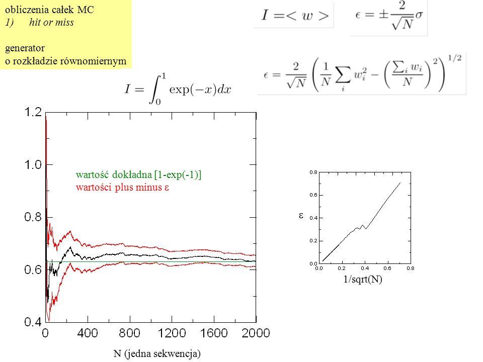 obliczenia całek MC 1)hit or miss generator o rozkładzie równomiernym N (jedna sekwencja) wartość dokładna [1-exp(-1)] wartości plus minus   1/sqrt(