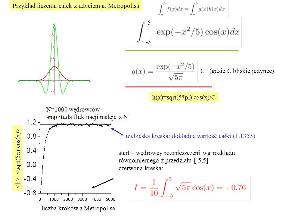 Przykład liczenia całek z użyciem a. Metropolisa h(x)=sqrt(5*pi) cos(x)/C liczba kroków a.Metropolisa start – wędrowcy rozmieszczeni wg rozkładu równo