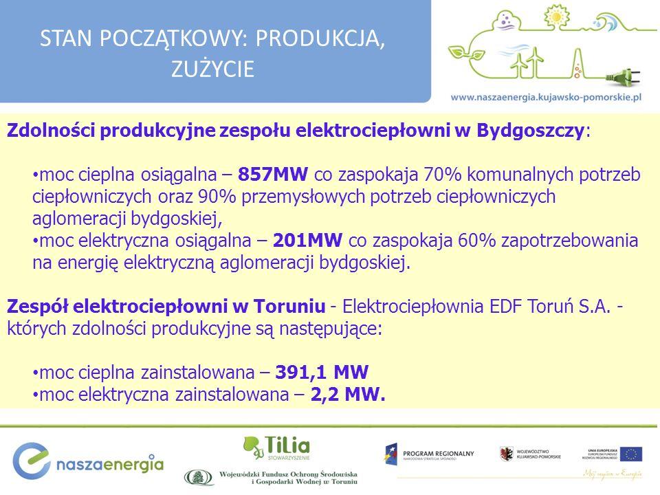 Zdolności produkcyjne zespołu elektrociepłowni w Bydgoszczy: moc cieplna osiągalna – 857MW co zaspokaja 70% komunalnych potrzeb ciepłowniczych oraz 90% przemysłowych potrzeb ciepłowniczych aglomeracji bydgoskiej, moc elektryczna osiągalna – 201MW co zaspokaja 60% zapotrzebowania na energię elektryczną aglomeracji bydgoskiej.