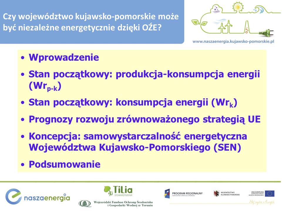 Wprowadzenie Stan początkowy: produkcja-konsumpcja energii (Wr p-k ) Stan początkowy: konsumpcja energii (Wr k ) Prognozy rozwoju zrównoważonego strategią UE Koncepcja: samowystarczalność energetyczna Województwa Kujawsko-Pomorskiego (SEN) Podsumowanie Czy województwo kujawsko-pomorskie może być niezależne energetycznie dzięki OŹE?