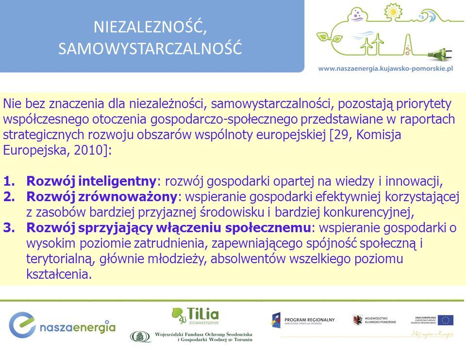 Nie bez znaczenia dla niezależności, samowystarczalności, pozostają priorytety współczesnego otoczenia gospodarczo-społecznego przedstawiane w raportach strategicznych rozwoju obszarów wspólnoty europejskiej [29, Komisja Europejska, 2010]: 1.Rozwój inteligentny: rozwój gospodarki opartej na wiedzy i innowacji, 2.Rozwój zrównoważony: wspieranie gospodarki efektywniej korzystającej z zasobów bardziej przyjaznej środowisku i bardziej konkurencyjnej, 3.Rozwój sprzyjający włączeniu społecznemu: wspieranie gospodarki o wysokim poziomie zatrudnienia, zapewniającego spójność społeczną i terytorialną, głównie młodzieży, absolwentów wszelkiego poziomu kształcenia.