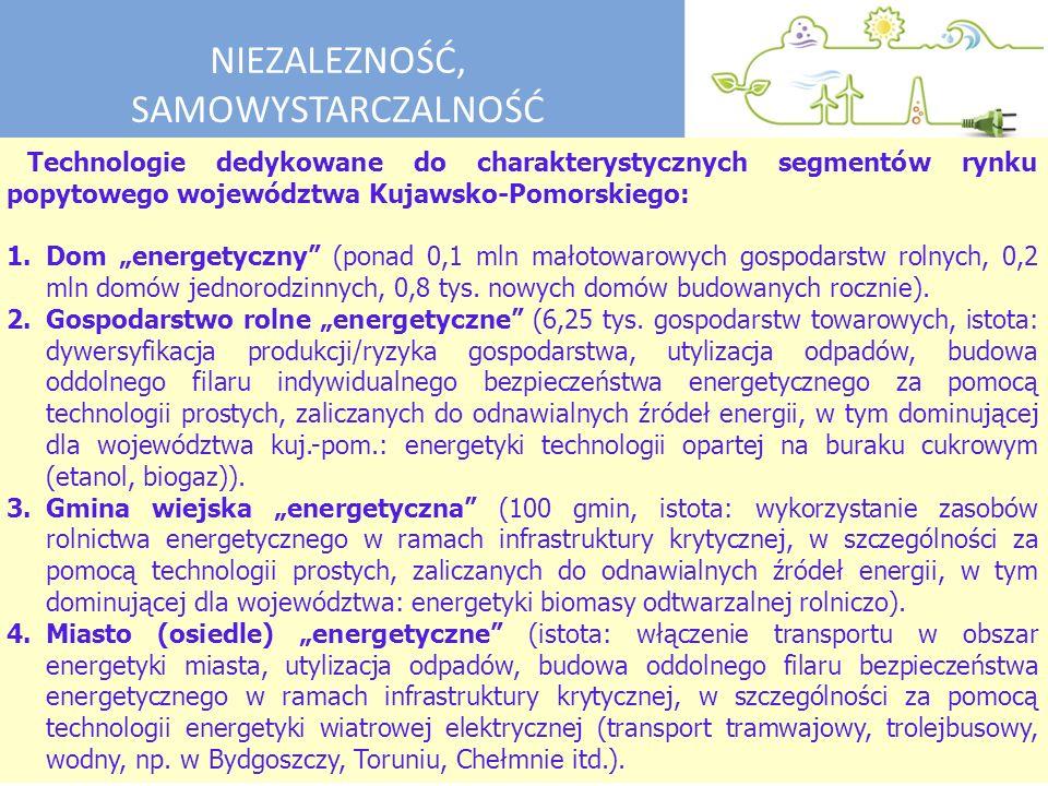 """Technologie dedykowane do charakterystycznych segmentów rynku popytowego województwa Kujawsko-Pomorskiego: 1.Dom """"energetyczny (ponad 0,1 mln małotowarowych gospodarstw rolnych, 0,2 mln domów jednorodzinnych, 0,8 tys."""