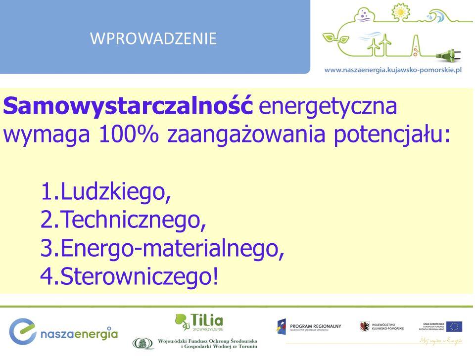 Samowystarczalność energetyczna wymaga 100% zaangażowania potencjału: 1.Ludzkiego, 2.Technicznego, 3.Energo-materialnego, 4.Sterowniczego.