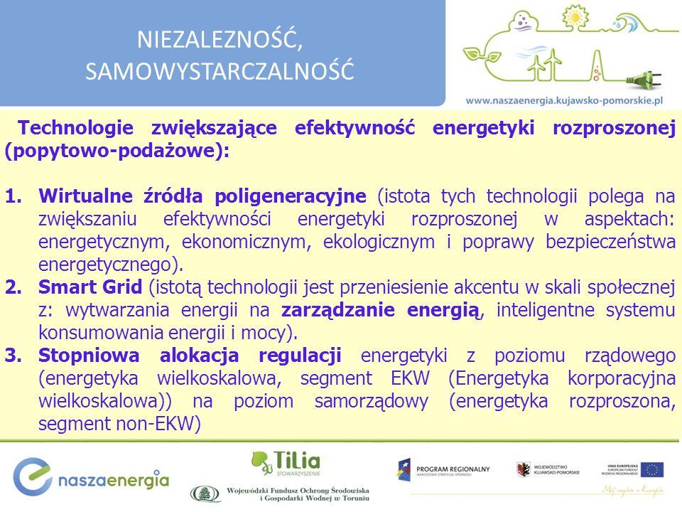 Technologie zwiększające efektywność energetyki rozproszonej (popytowo-podażowe): 1.Wirtualne źródła poligeneracyjne (istota tych technologii polega na zwiększaniu efektywności energetyki rozproszonej w aspektach: energetycznym, ekonomicznym, ekologicznym i poprawy bezpieczeństwa energetycznego).