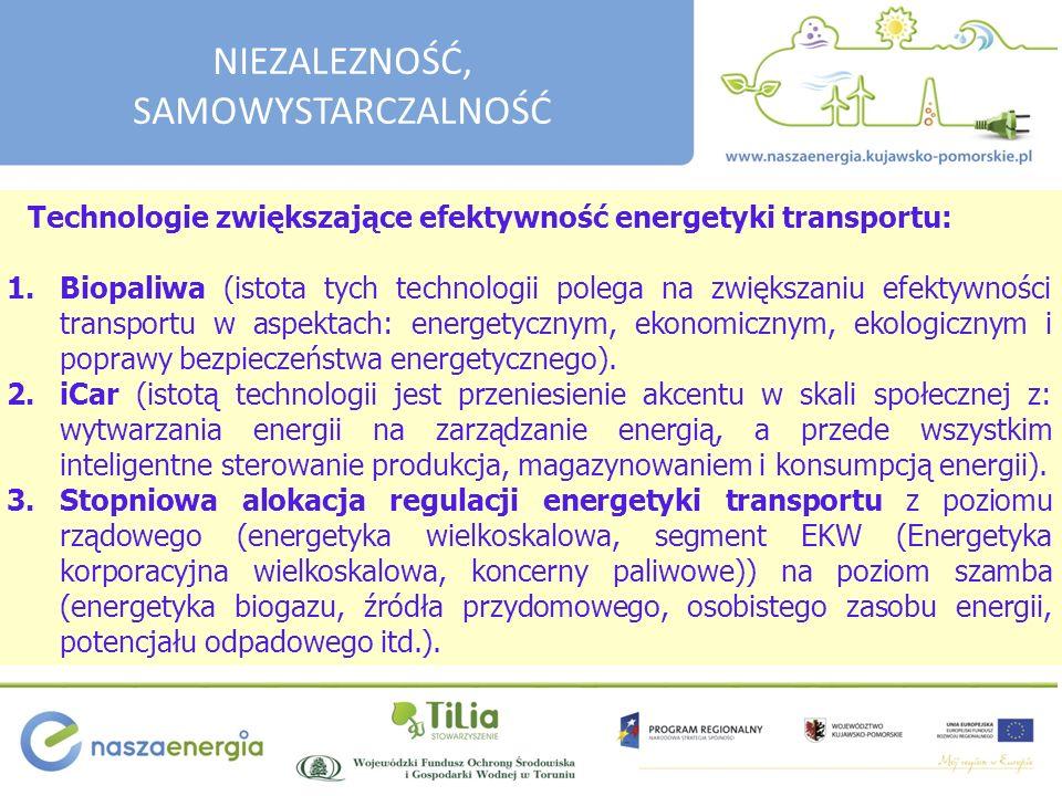 Technologie zwiększające efektywność energetyki transportu: 1.Biopaliwa (istota tych technologii polega na zwiększaniu efektywności transportu w aspektach: energetycznym, ekonomicznym, ekologicznym i poprawy bezpieczeństwa energetycznego).