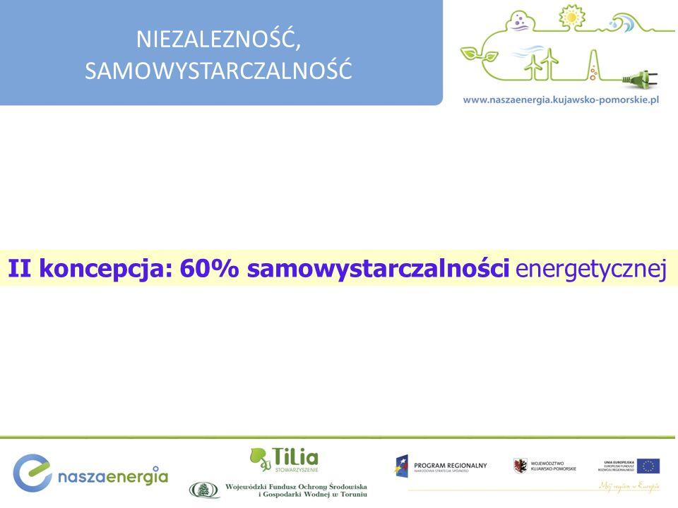 II koncepcja: 60% samowystarczalności energetycznej NIEZALEZNOŚĆ, SAMOWYSTARCZALNOŚĆ