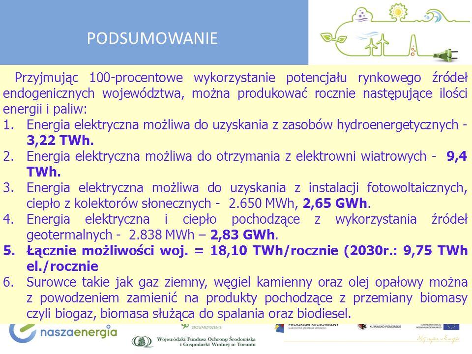 Przyjmując 100-procentowe wykorzystanie potencjału rynkowego źródeł endogenicznych województwa, można produkować rocznie następujące ilości energii i paliw: 1.Energia elektryczna możliwa do uzyskania z zasobów hydroenergetycznych - 3,22 TWh.
