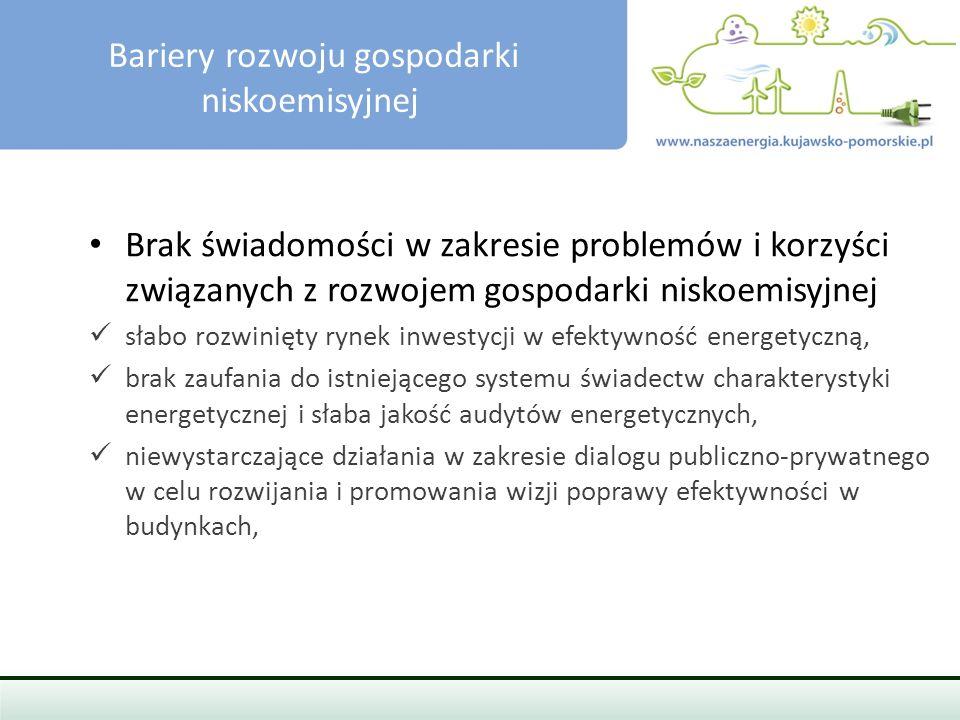 Bariery rozwoju gospodarki niskoemisyjnej Brak świadomości w zakresie problemów i korzyści związanych z rozwojem gospodarki niskoemisyjnej słabo rozwinięty rynek inwestycji w efektywność energetyczną, brak zaufania do istniejącego systemu świadectw charakterystyki energetycznej i słaba jakość audytów energetycznych, niewystarczające działania w zakresie dialogu publiczno-prywatnego w celu rozwijania i promowania wizji poprawy efektywności w budynkach, Bariery rozwoju gospodarki niskoemisyjnej