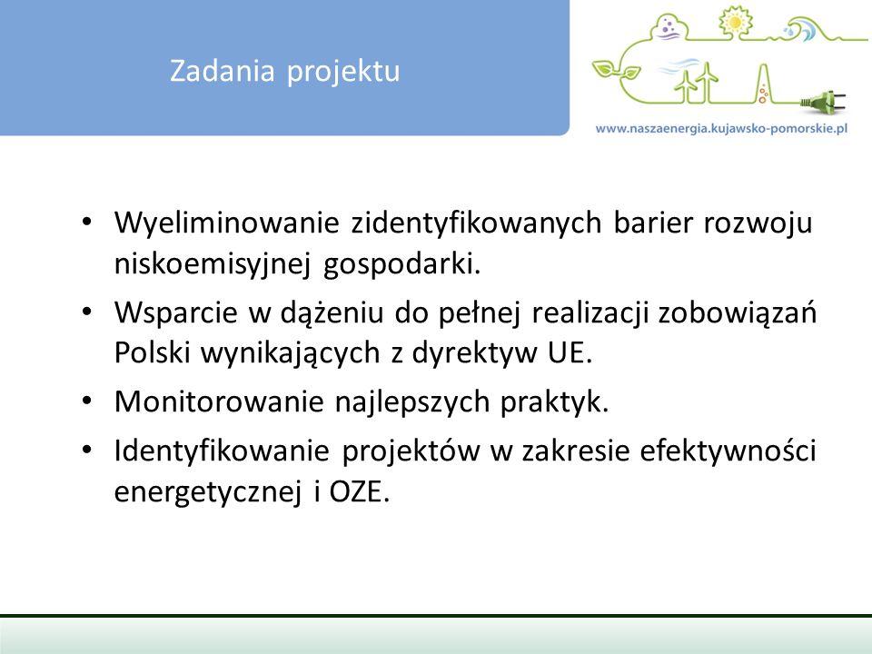 Zadania Projektu Wyeliminowanie zidentyfikowanych barier rozwoju niskoemisyjnej gospodarki.