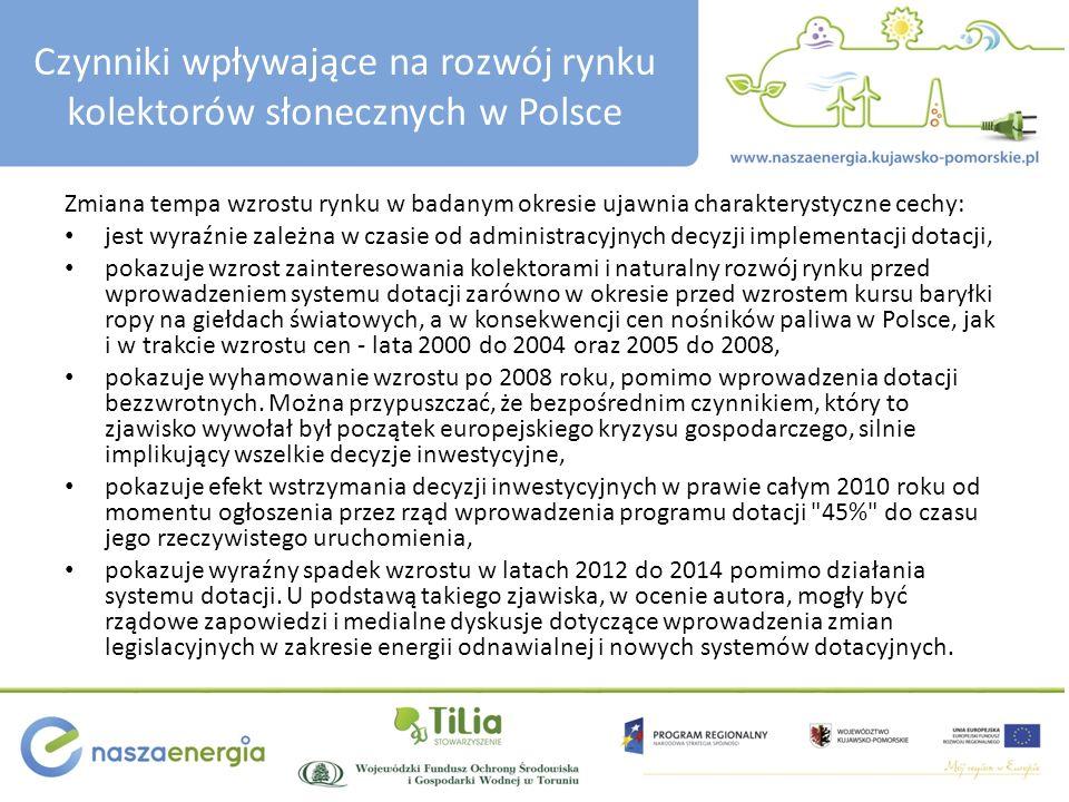 Czynniki wpływające na rozwój rynku kolektorów słonecznych w Polsce Zmiana tempa wzrostu rynku w badanym okresie ujawnia charakterystyczne cechy: jest