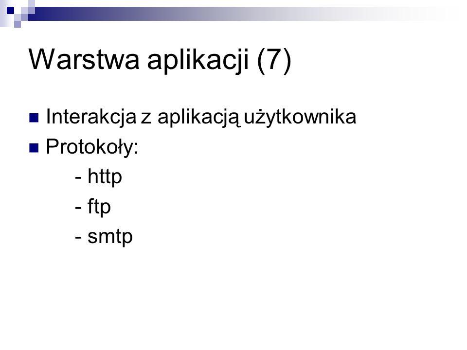 Warstwa aplikacji (7) Interakcja z aplikacją użytkownika Protokoły: - http - ftp - smtp