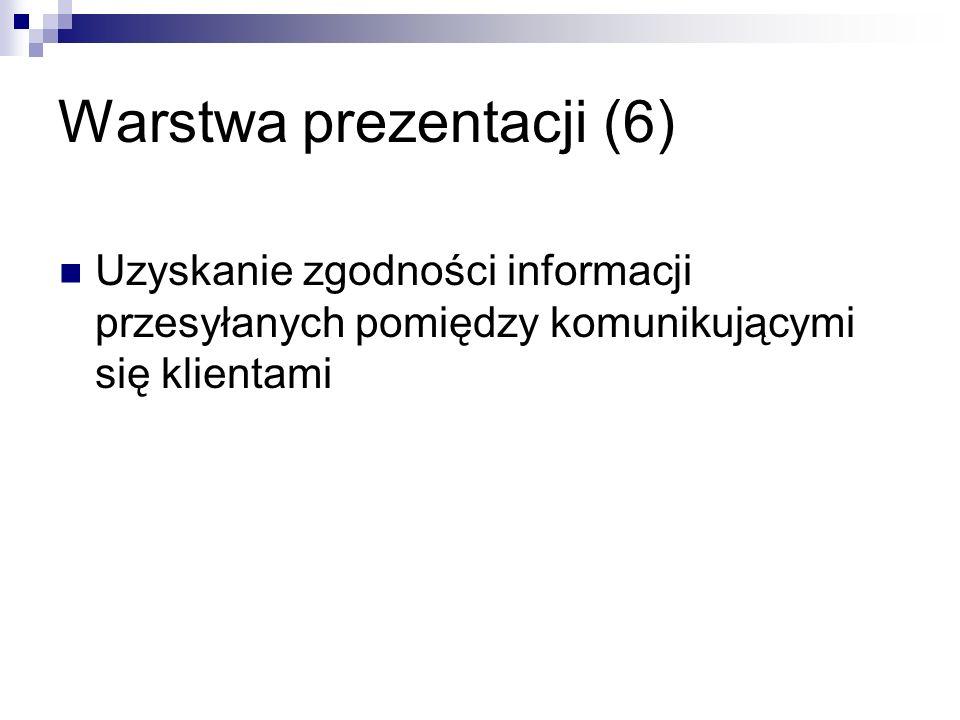 Warstwa prezentacji (6) Uzyskanie zgodności informacji przesyłanych pomiędzy komunikującymi się klientami