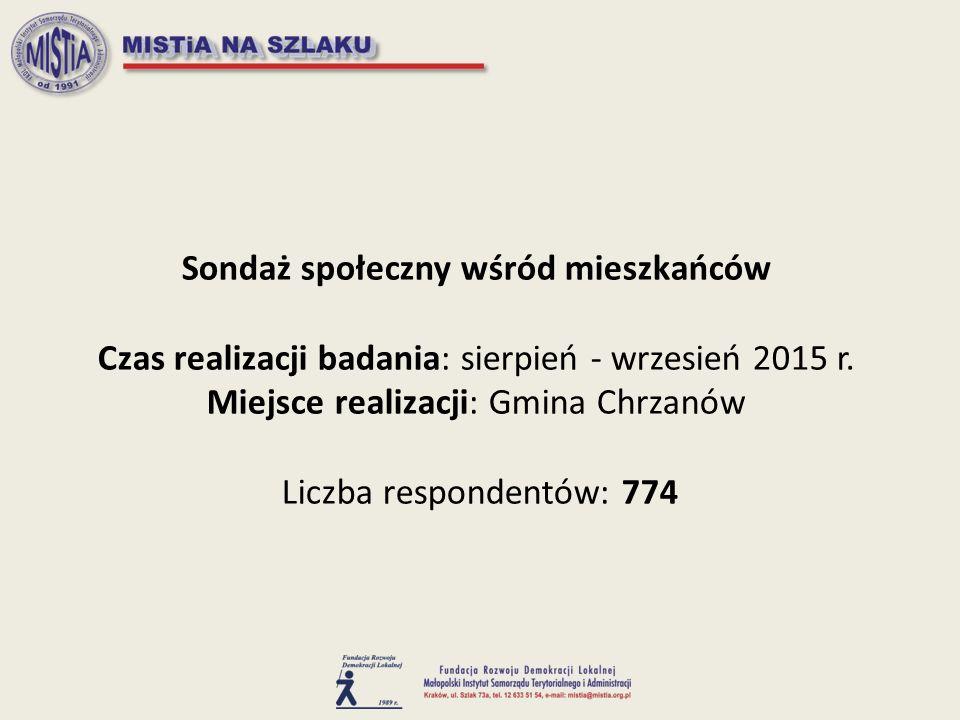 Sondaż społeczny wśród mieszkańców Czas realizacji badania: sierpień - wrzesień 2015 r.