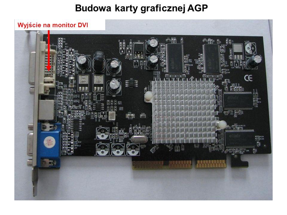 Budowa karty graficznej AGP Wyjście na monitor DVI