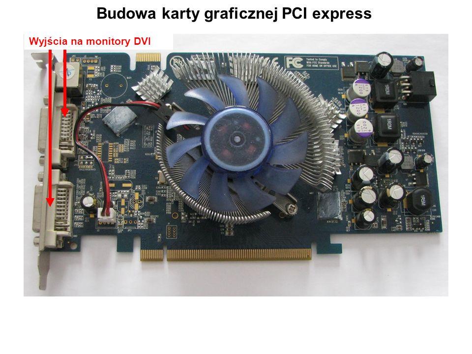 Budowa karty graficznej PCI express Wyjścia na monitory DVI
