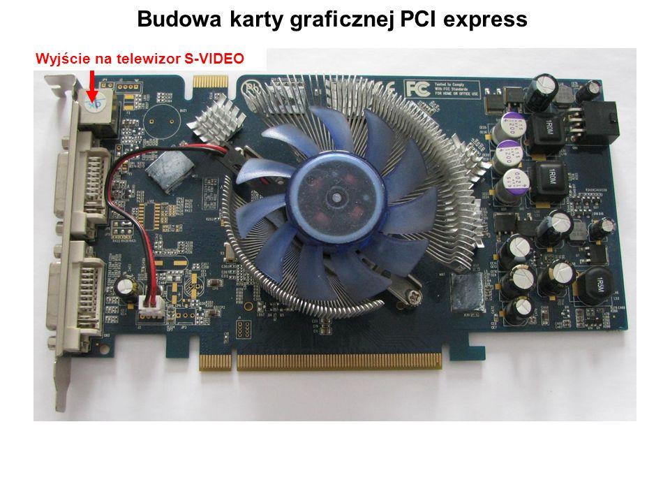 Budowa karty graficznej PCI express Wyjście na telewizor S-VIDEO