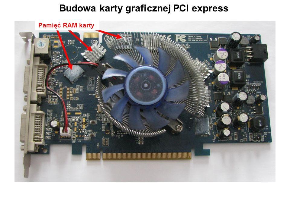 Budowa karty graficznej PCI express Pamięć RAM karty