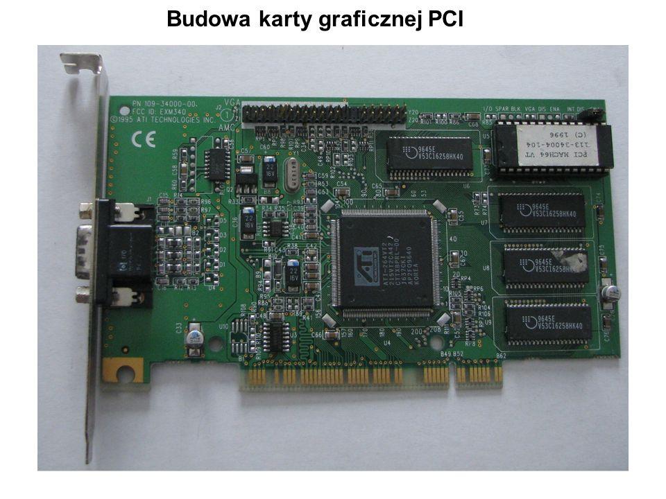 Budowa karty graficznej AGP Procesor graficzny chłodzony pasywnie