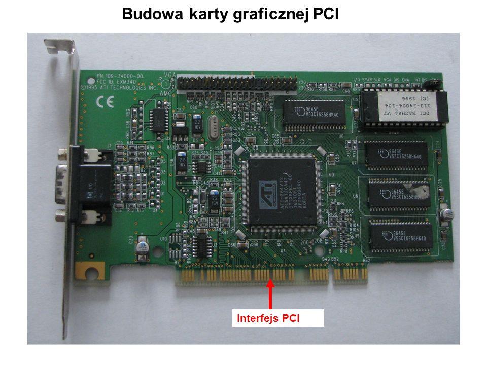 Budowa karty graficznej AGP Pamięć RAM karty