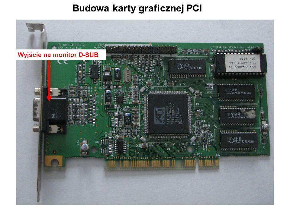 Budowa karty graficznej PCI Wyjście na monitor D-SUB