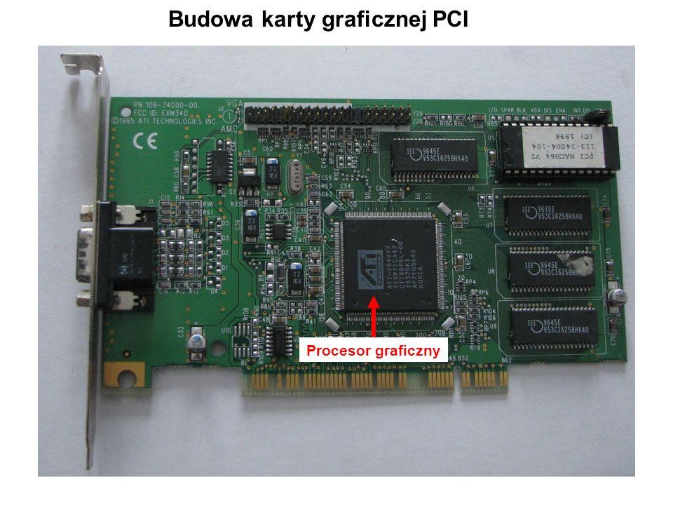 Budowa karty graficznej PCI Pamięć RAM karty