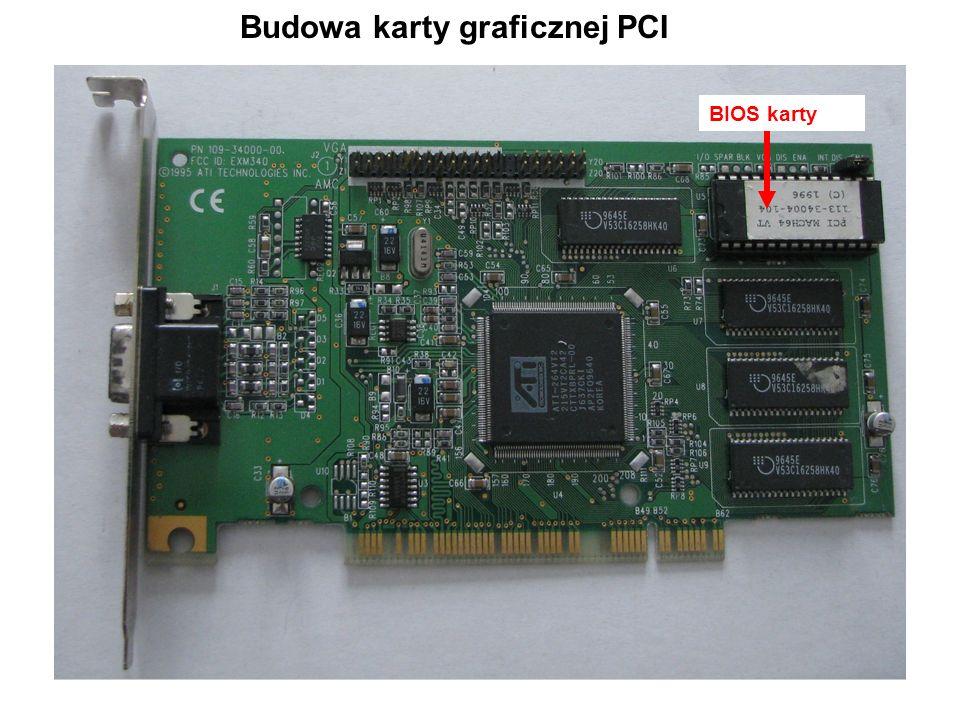 Budowa karty graficznej PCI BIOS karty