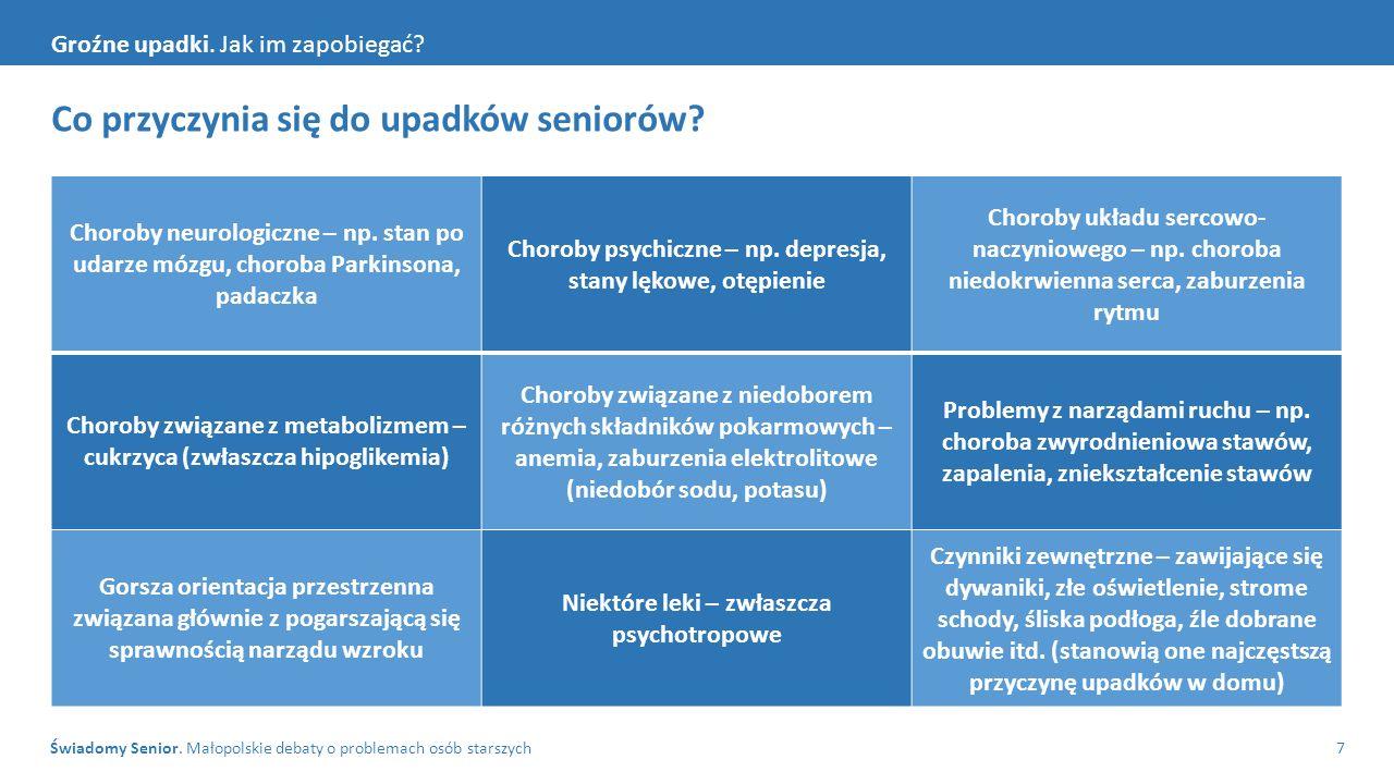 Świadomy Senior. Małopolskie debaty o problemach osób starszych7 Groźne upadki.