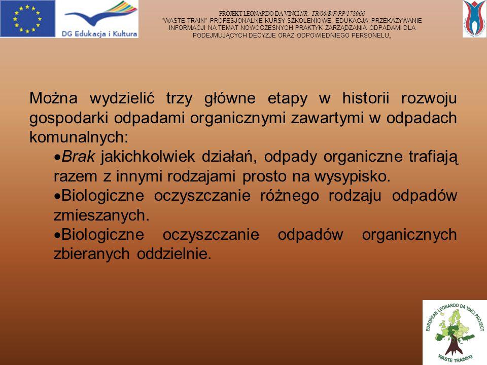 """PROJEKT LEONARDO DA VINCI NR: TR/06/B/F/PP/178066 WASTE-TRAIN PROFESJONALNE KURSY SZKOLENIOWE, EDUKACJA, PRZEKAZYWANIE INFORMACJI NA TEMAT NOWOCZESNYCH PRAKTYK ZARZĄDZANIA ODPADAMI DLA PODEJMUJĄCYCH DECYZJE ORAZ ODPOWIEDNIEGO PERSONELU"""" Można wydzielić trzy główne etapy w historii rozwoju gospodarki odpadami organicznymi zawartymi w odpadach komunalnych:  Brak jakichkolwiek działań, odpady organiczne trafiają razem z innymi rodzajami prosto na wysypisko."""