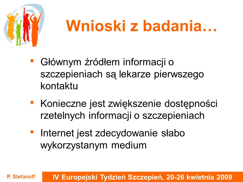 IV Europejski Tydzień Szczepień, 20-26 kwietnia 2009 P.