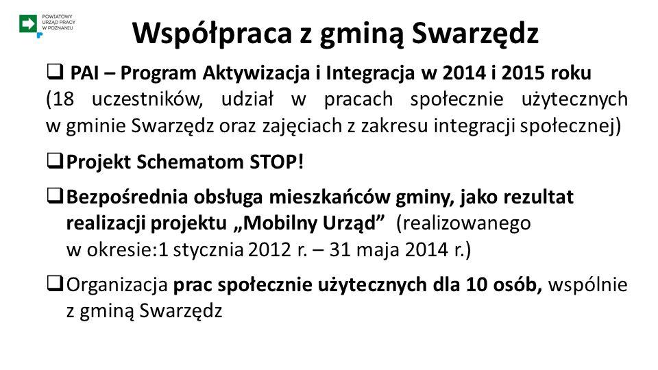  PAI – Program Aktywizacja i Integracja w 2014 i 2015 roku (18 uczestników, udział w pracach społecznie użytecznych w gminie Swarzędz oraz zajęciach