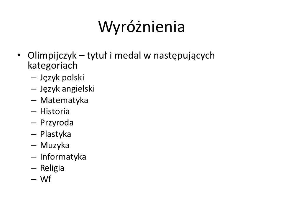 Wyróżnienia Olimpijczyk – tytuł i medal w następujących kategoriach – Język polski – Język angielski – Matematyka – Historia – Przyroda – Plastyka – Muzyka – Informatyka – Religia – Wf