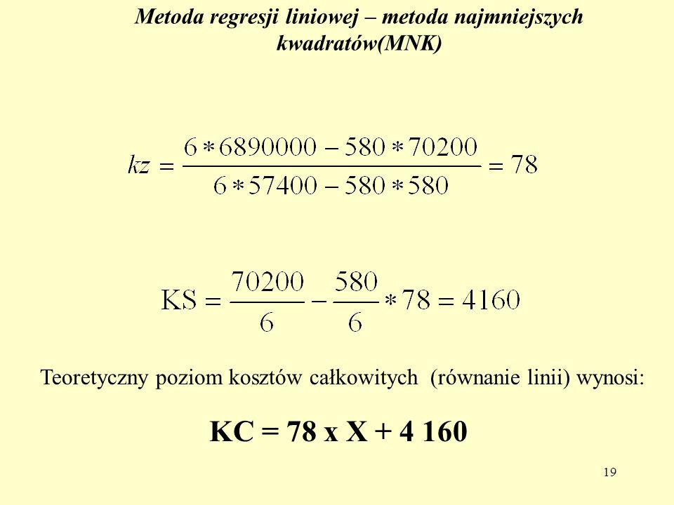 19 Metoda regresji liniowej – metoda najmniejszych kwadratów(MNK) Teoretyczny poziom kosztów całkowitych (równanie linii) wynosi: KC = 78 x X + 4 160