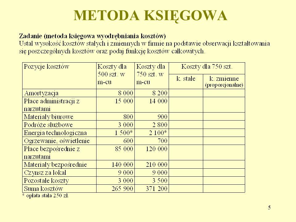 16 Metoda regresji liniowej – metoda najmniejszych kwadratów(MNK) Analiza regresji liniowej jest pozbawiona wad prezentowanych poprzednio metod, Polega ona na jak najlepszym dopasowaniu linii kosztów do wszystkich obserwacji oraz określeniu stopnia dopasowania tej linii do tych obserwacji, Wykorzystujemy do tego metodę najmniejszych kwadratów (MNK) – poszukujemy naszych zmiennych obrazujących wysokość kosztów stałych i jednostkowych kosztów zmiennych, rozwiązując dwa równania z dwiema niewiadomymi: gdzie: n – liczba obserwacji, KS – koszty stałe,  x – suma obserwacji wielkości produkcji, KC – suma obserwacji kosztów całkowitych,  x 2 – suma kwadratów obserwacji wielkości produkcji, kz – jednostkowe koszty zmienne.