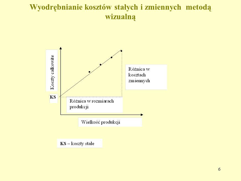 7 Metoda wizualna polega na narysowaniu linii prostej tak, aby była najlepiej dopasowana do danych wyjściowych, rozpoczynając jej kreślenie z punktu charakteryzującego najwyższy poziom kosztów.