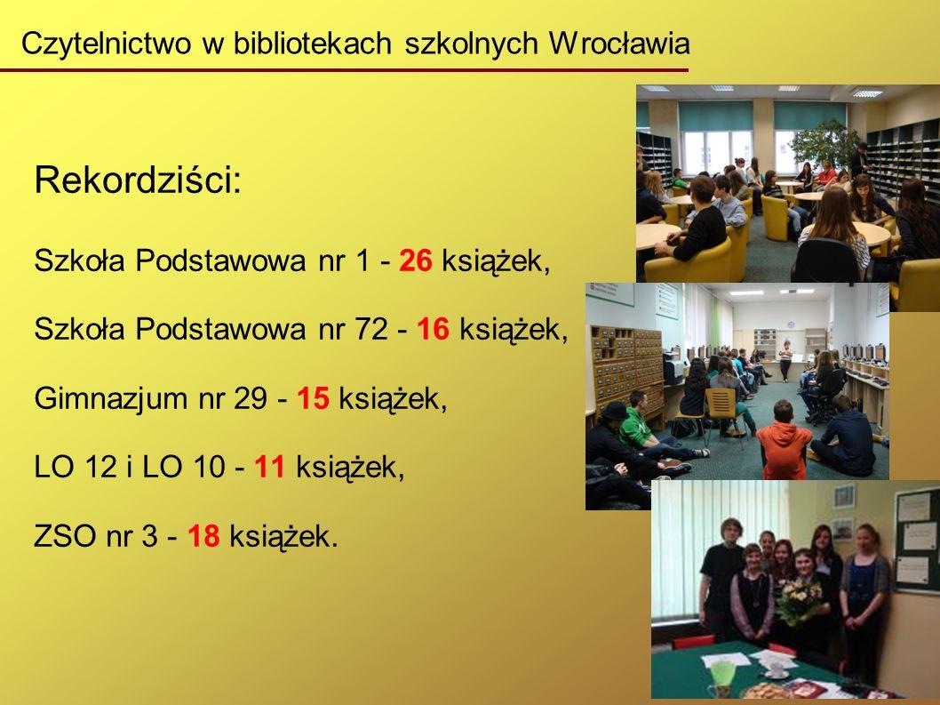 Czytelnictwo w bibliotekach szkolnych Wrocławia Lekcje edukacji czytelniczej i medialnej wszystkie placówki realizują programy własne edukacji czytelniczej i medialnej
