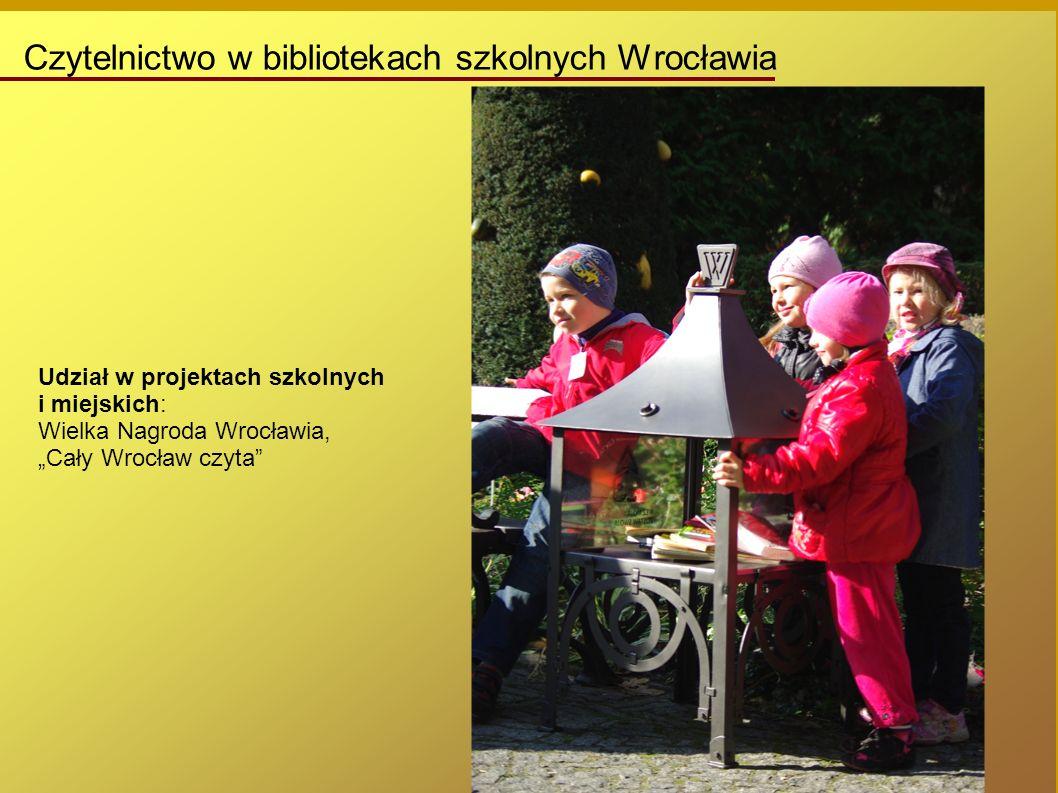 Czytelnictwo w bibliotekach szkolnych Wrocławia Zajęcia pozalekcyjne, inicjatywy własne: Klub Miłośników Książki, Koło Dziennikarskie, zajęcia biblioterapeutyczne, DKF, blogi literackie, wolontariat czytelniczy, spotkania autorskie, wystawy tematyczne