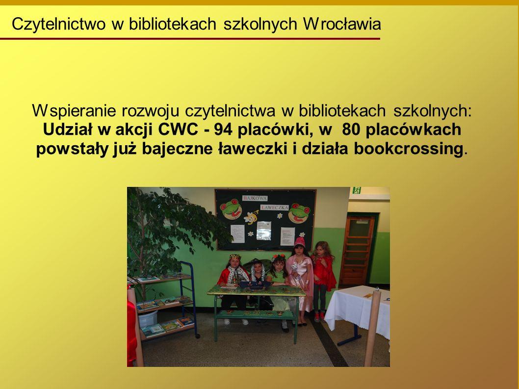 Czytelnictwo w bibliotekach szkolnych Wrocławia Wspieranie rozwoju czytelnictwa w bibliotekach szkolnych: Udział w akcji CWC - 94 placówki, w 80 placówkach powstały już bajeczne ławeczki i działa bookcrossing.