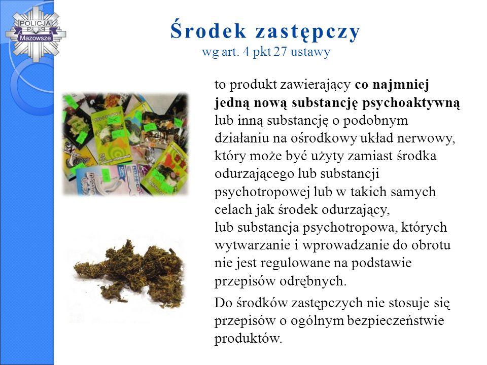 zwane smart drugs stanowią preparaty zawierające w swym składzie substancje psychoaktywne, których produkcja, sprzedaż, reklamowanie jest obecnie w Polsce ustawowo zakazana.