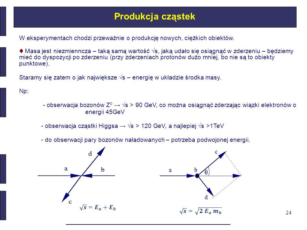 24 Produkcja cząstek W eksperymentach chodzi przeważnie o produkcję nowych, ciężkich obiektów. ♦ Masa jest niezmienncza – taką samą wartość √s, jaką u