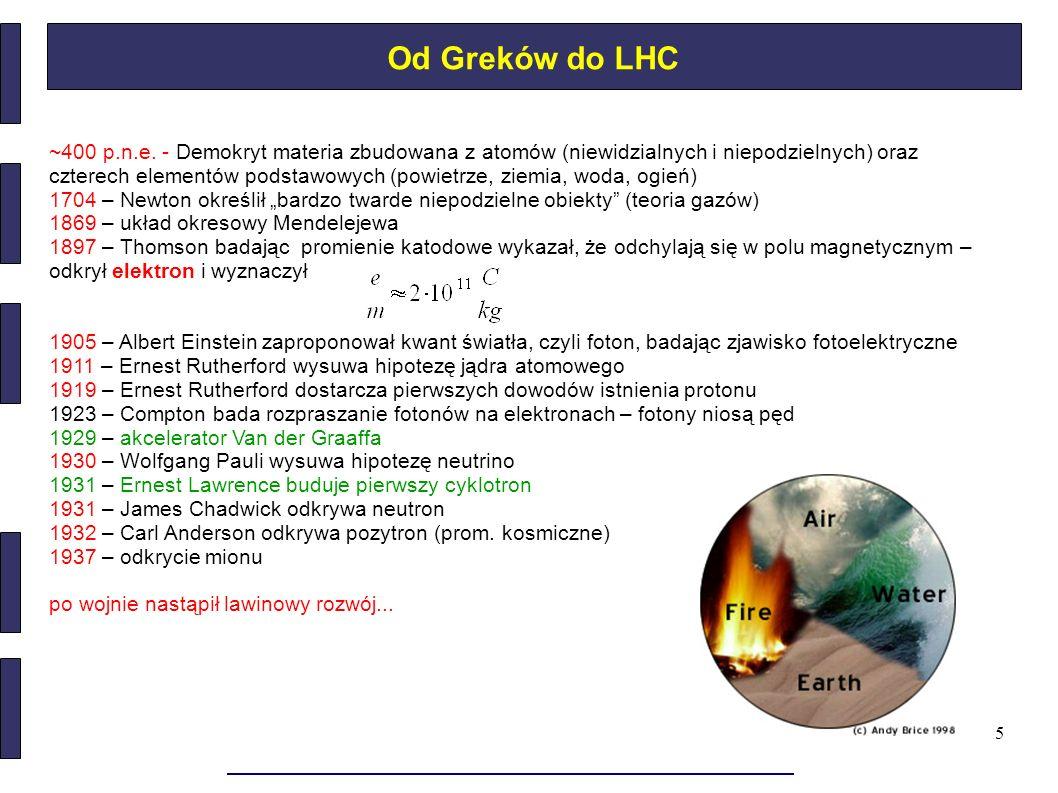 5 Od Greków do LHC ~400 p.n.e. - Demokryt materia zbudowana z atomów (niewidzialnych i niepodzielnych) oraz czterech elementów podstawowych (powietrze