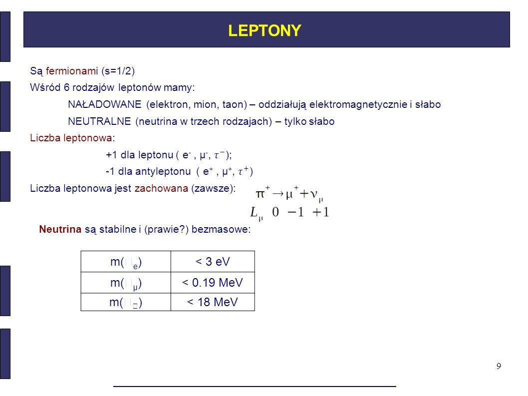 9 LEPTONY Neutrina są stabilne i (prawie?) bezmasowe: m( e ) < 3 eV m( μ ) < 0.19 MeV m()< 18 MeV