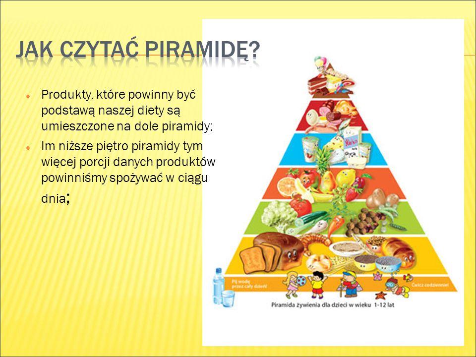 Produkty, które powinny być podstawą naszej diety są umieszczone na dole piramidy; Im niższe piętro piramidy tym więcej porcji danych produktów powinn